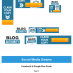 blogging-authority-mrr-ebook-and-video-affiliates