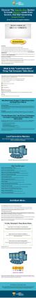lead generation mastery videos