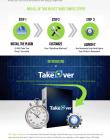 wordpress-page-takeover-plugin-salespage