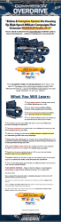 affiliate commission overdrive plr ready to sell
